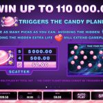 Rules and winning combinations of this slot