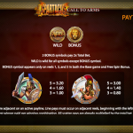 Spartacus Call To Arms slot payout table