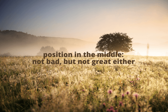 Text On Images: Position Centered